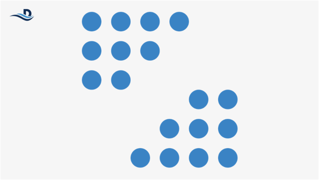 Smart Analytics: Clustering