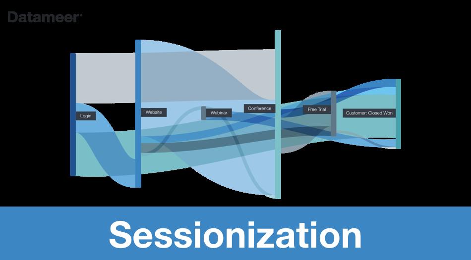 Sessionization