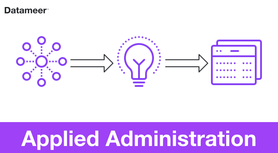 Applied Administration