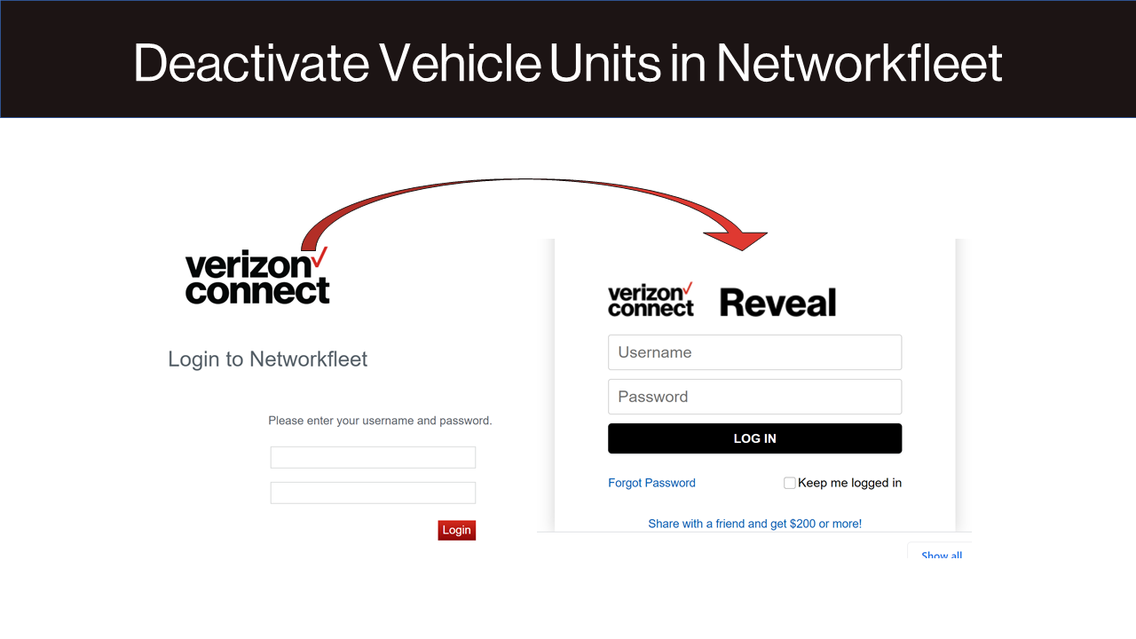 Deactivate Vehicle Units in Networkfleet