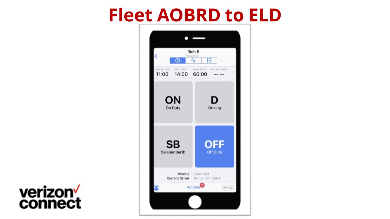AOBRD to ELD Courses
