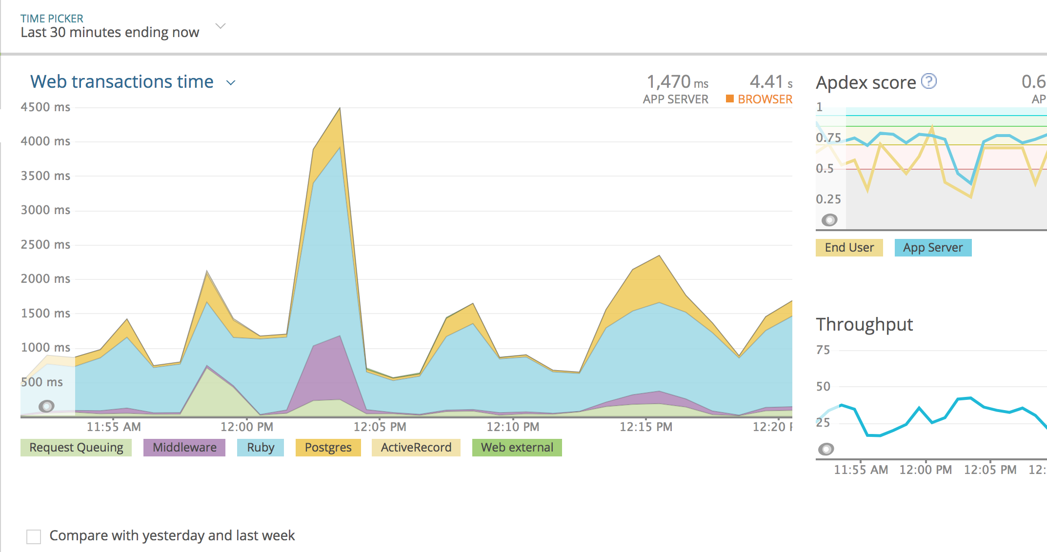 Live Webcast: Monitoring and Troubleshooting with New Relic