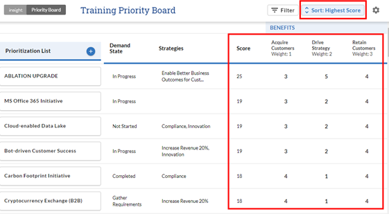 Changepoint SPM:  Create and Configure a Priority Board and Scoring Criteria