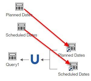 Changepoint PPM Analytics - Advanced Topics: Planned vs. Scheduled Gantt Report