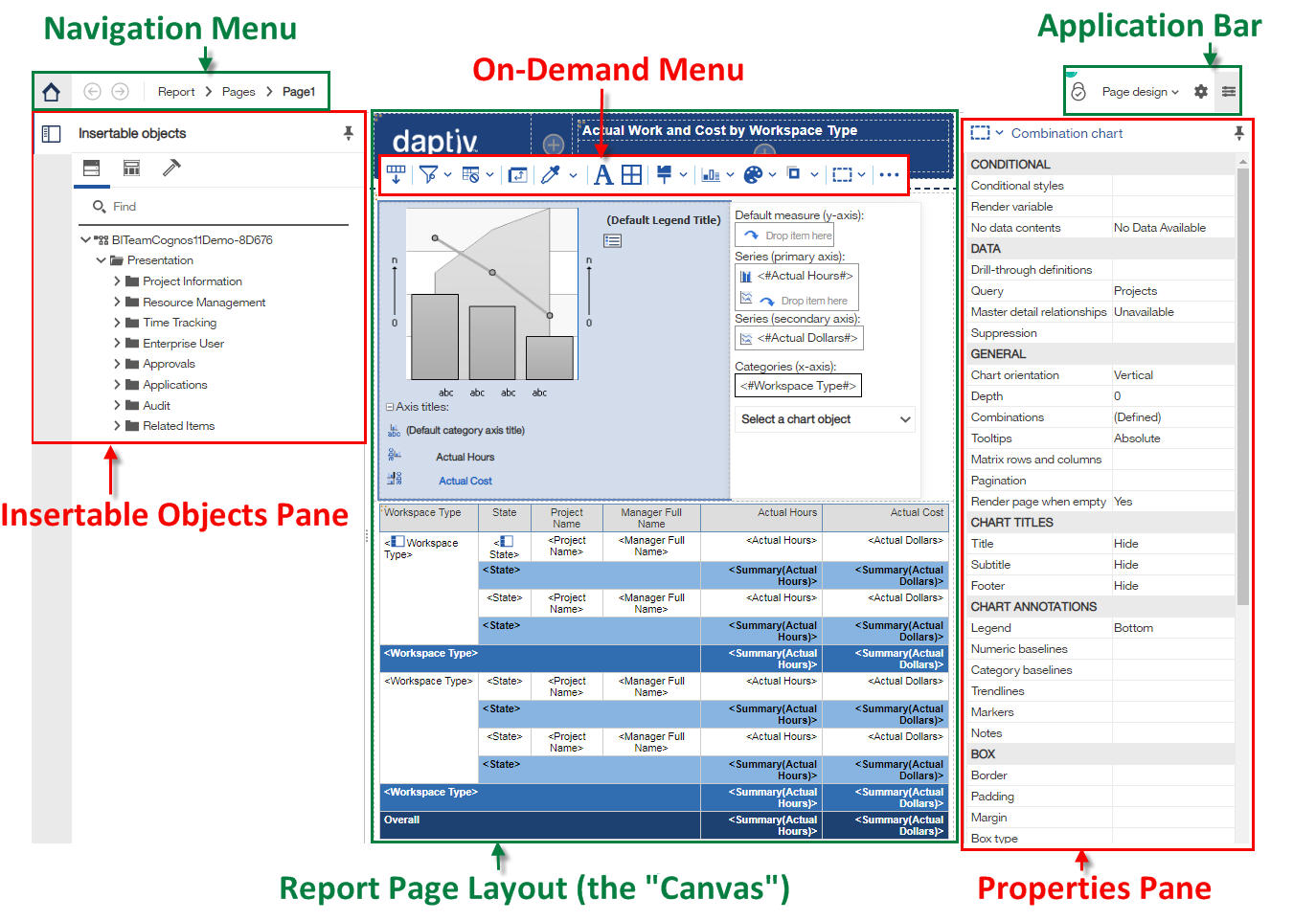 Changepoint Analytics (PPM)  Introduction - Chapter 0: The User Interface