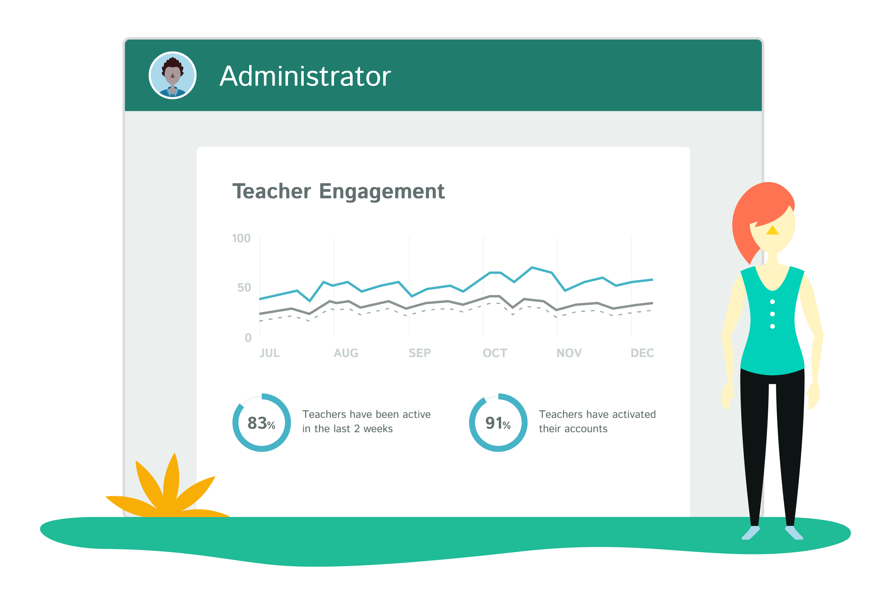 Academy: Insights into Teacher Engagement