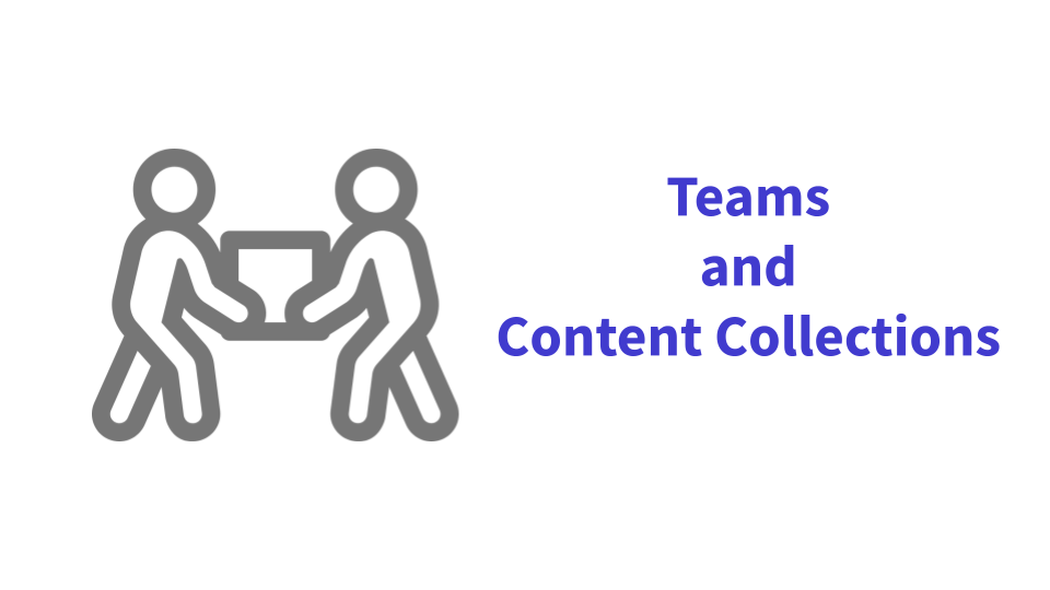 Teams and Content Collections