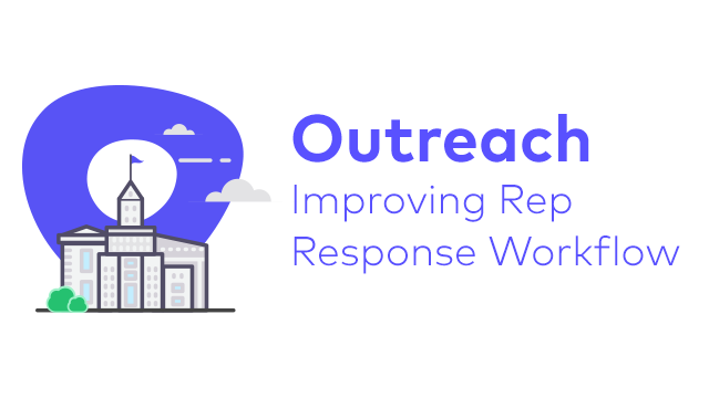 Improving Rep Response Workflow