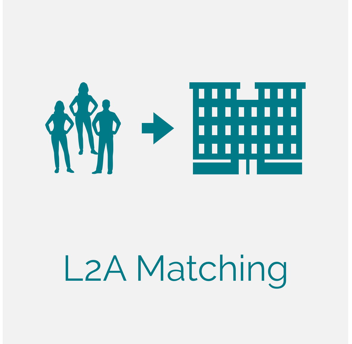 Lead to Account Matching