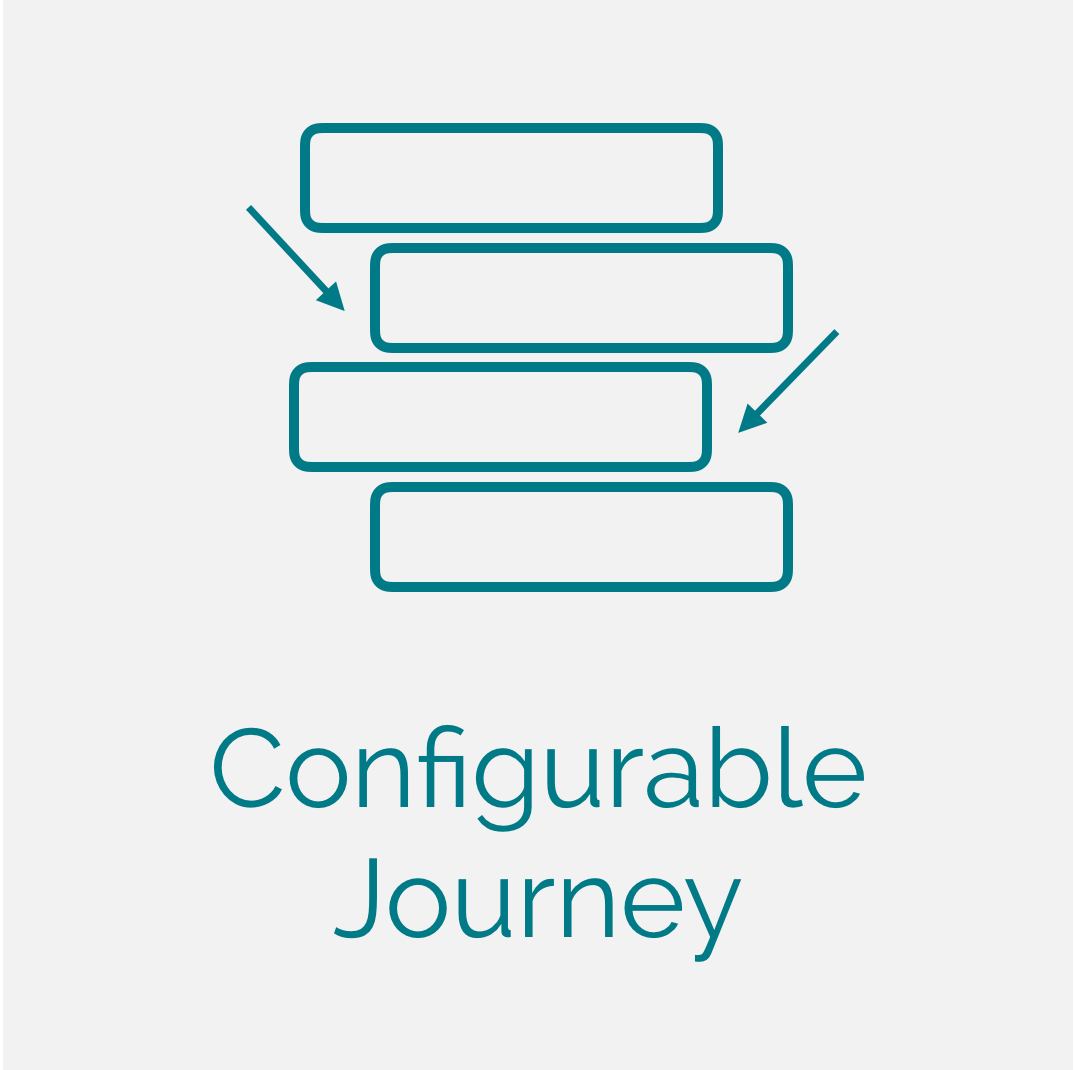 Configurable Journey