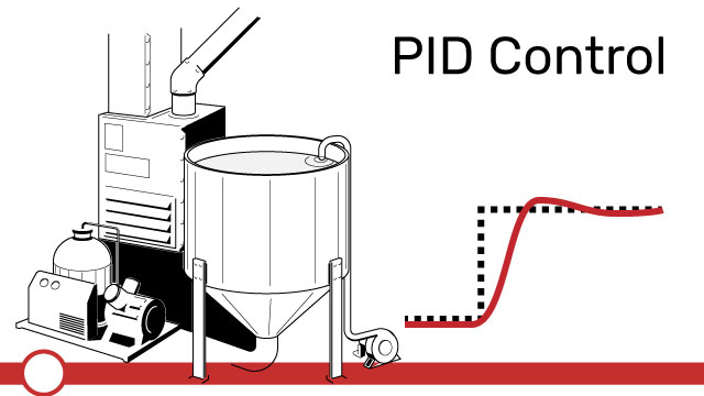 PID Control with PAC Control