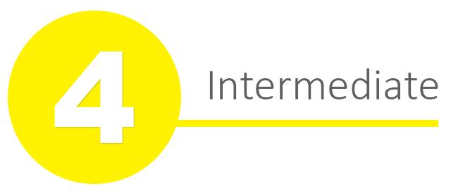II06: Maximizing Forms