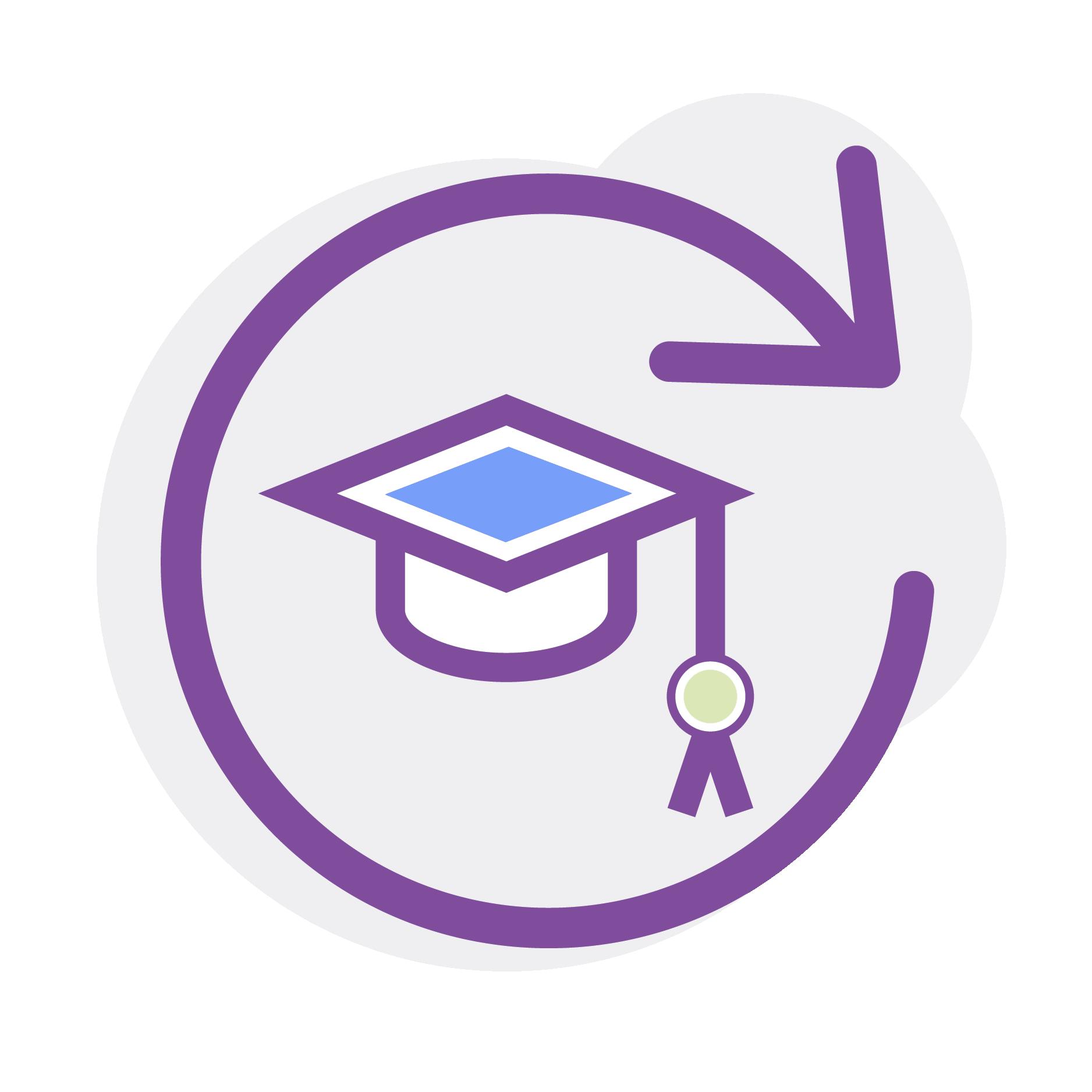 2018 Continuing Education - Q3 [TEST]