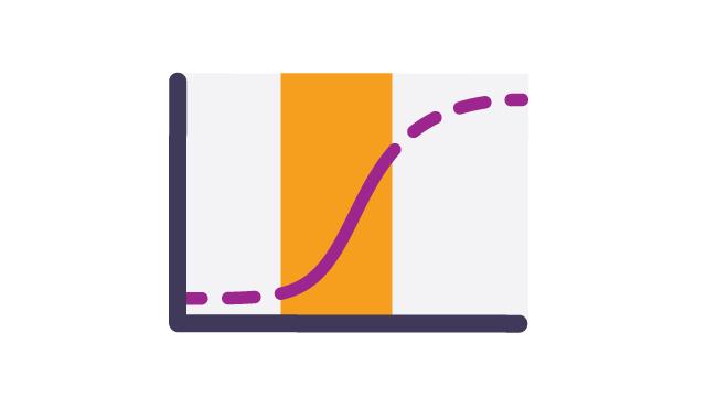 Linear Range for Quantitative Western Blots