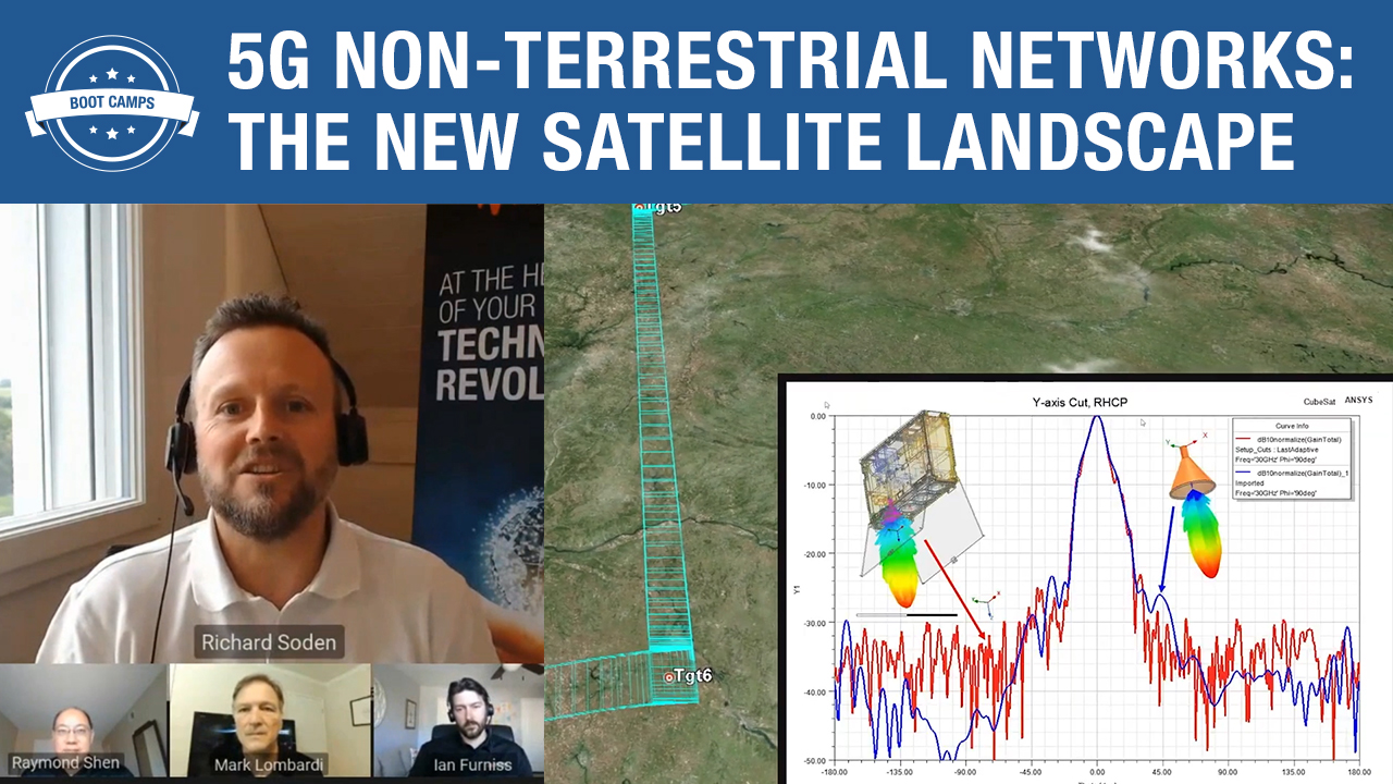 5G Non-Terrestrial Networks: The New Satellite Landscape