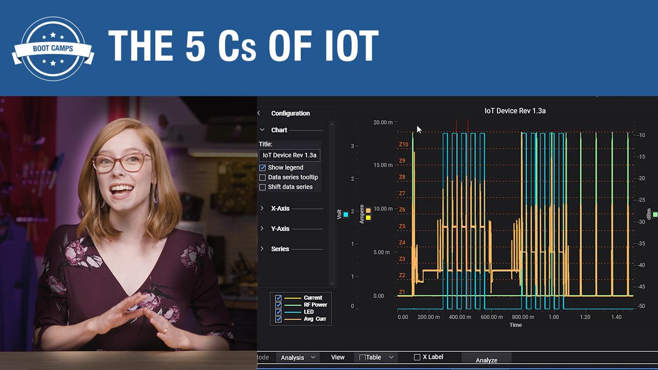 The 5 C's of IoT (EB)