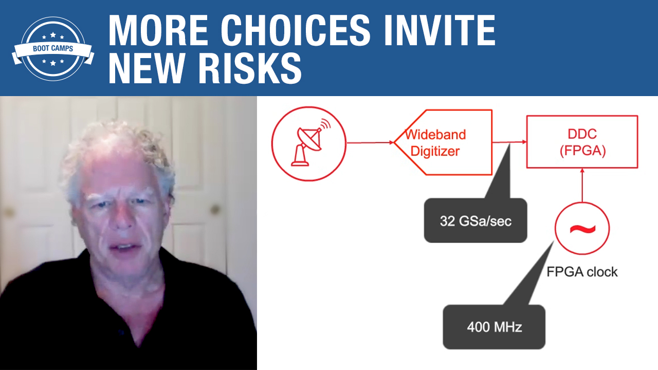 Ultra Wideband Devices: More Choices Invite New Risks