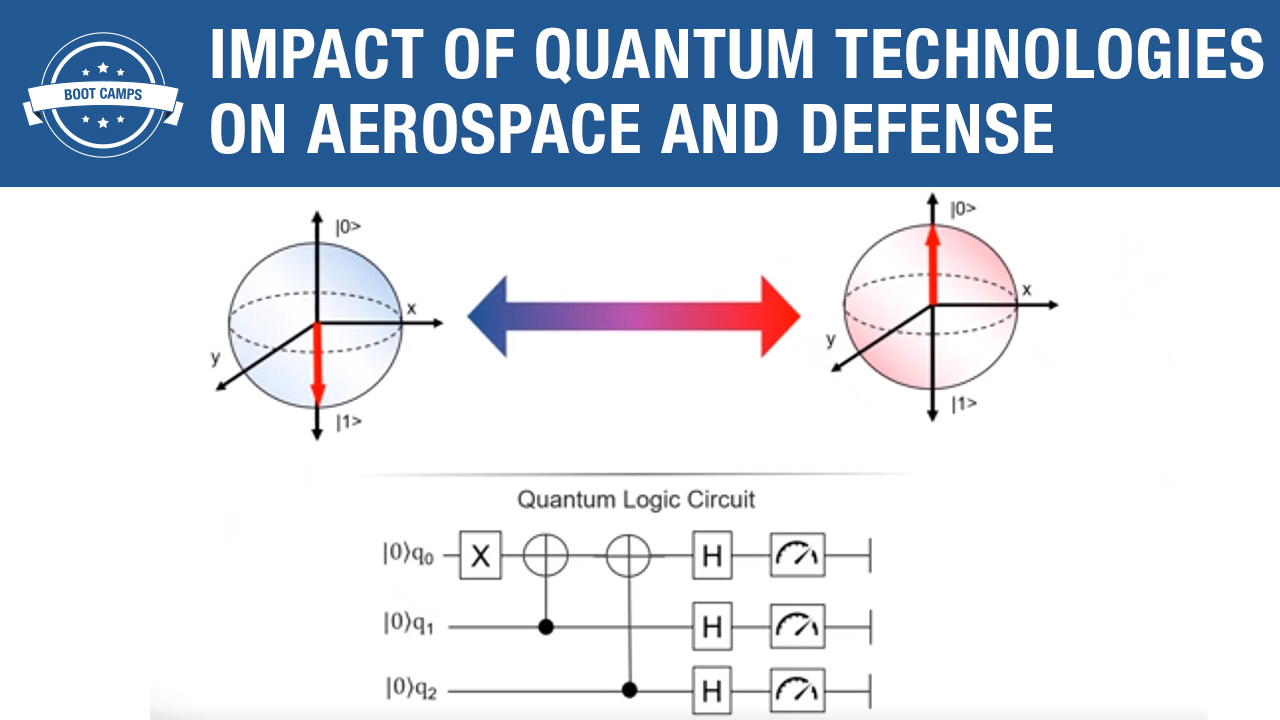 Impact of Quantum Technologies on Aerospace and Defense