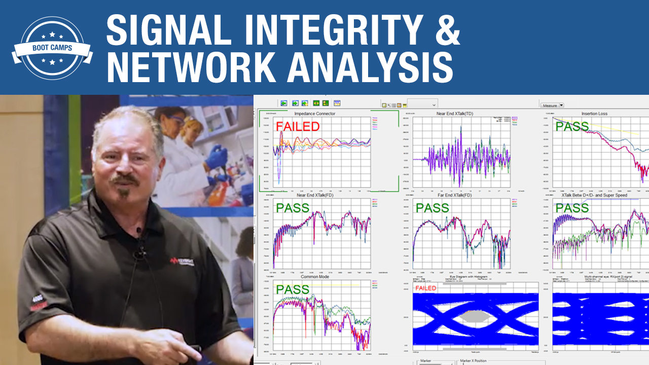 Signal Integrity Measurements and Network Analysis