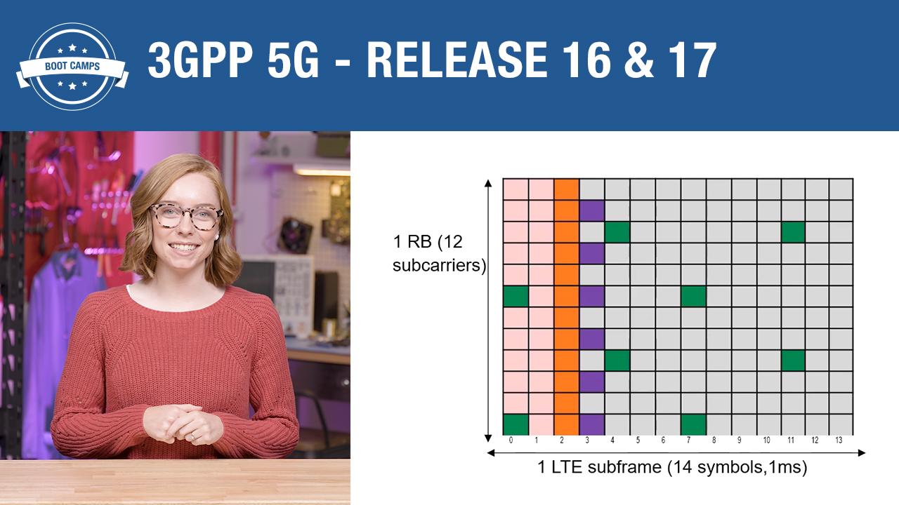3GPP 5G - Release 16 & 17