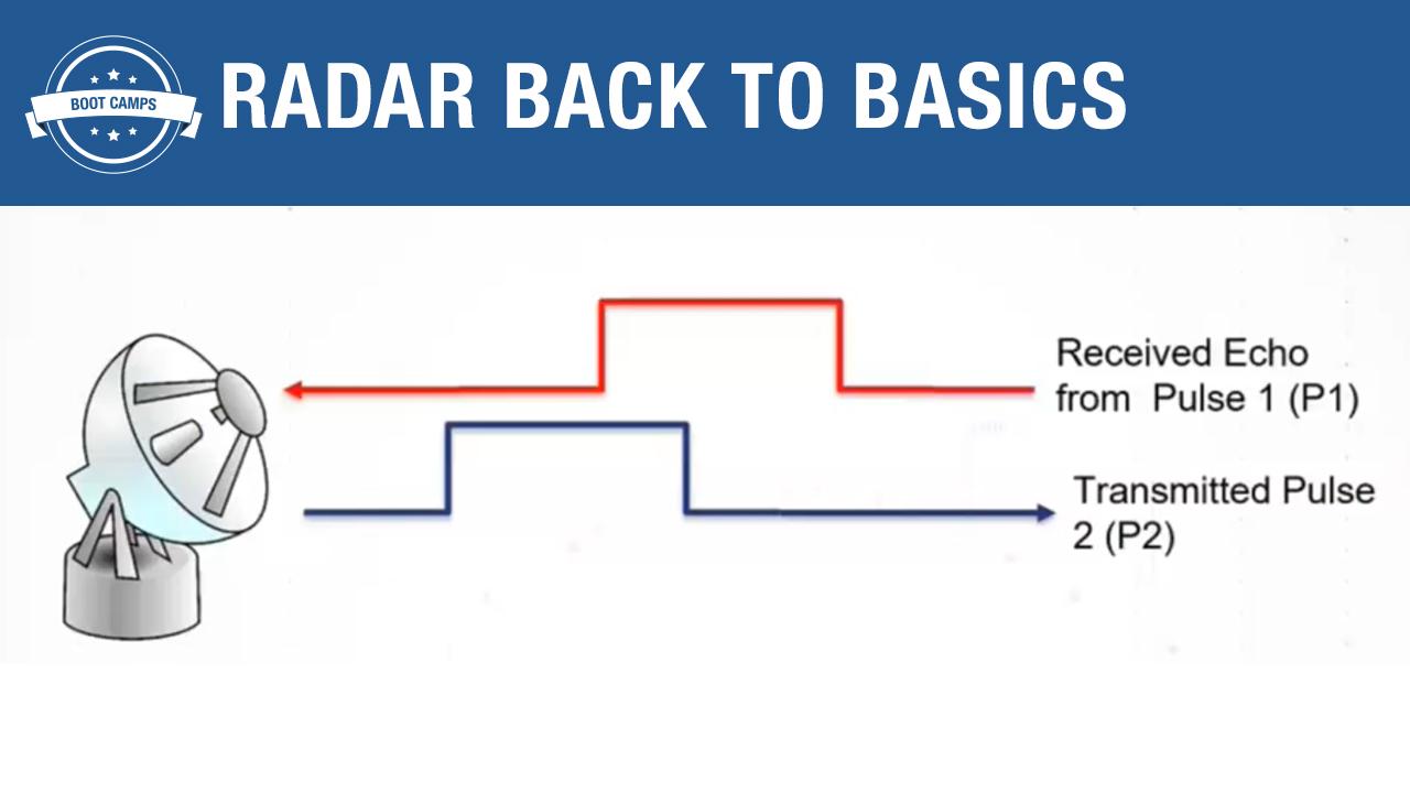 Radar Back to Basics