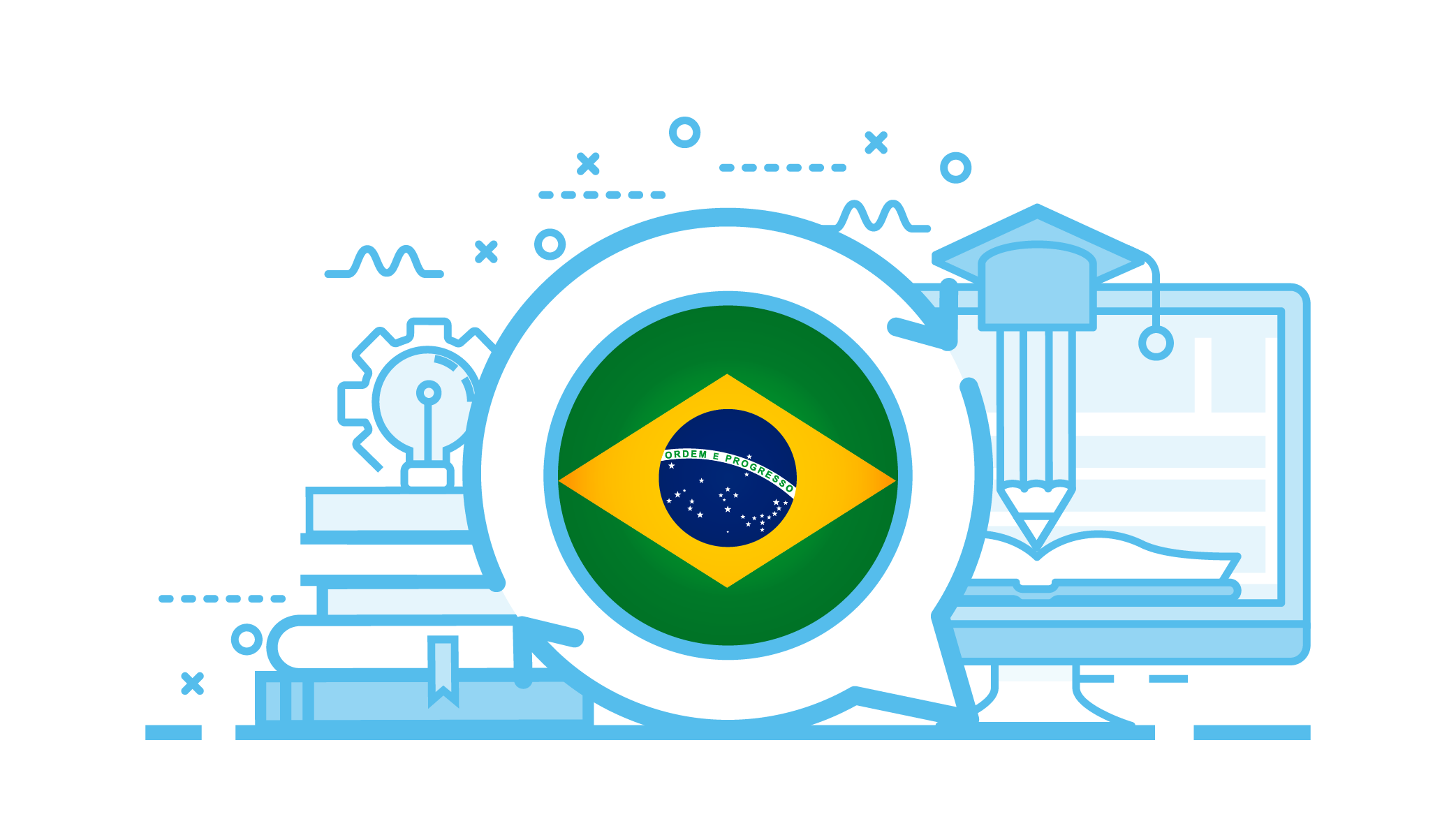 Programmatic Resources | Portugues do Brasil