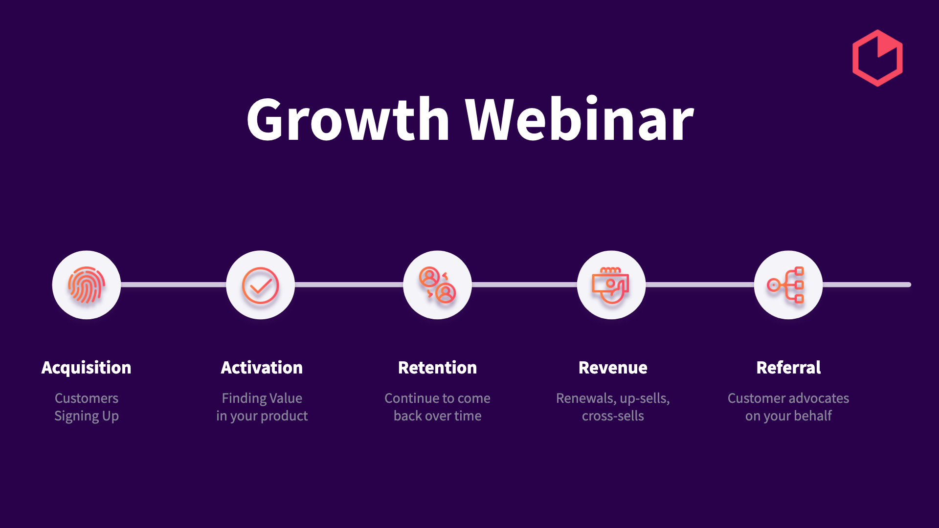 Growth Webinar Series