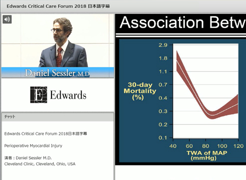 【動画】Dr. Daniel Sessler - Perioperative Myocardial Injury(日本語字幕)
