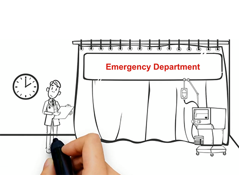 Managing Septic Patients in the Emergency Department video