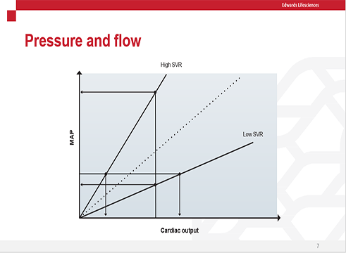 Pressure & Flow (without HPI)
