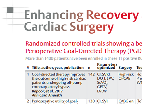 Cardiac Enhanced Surgical Recovery Bibliography